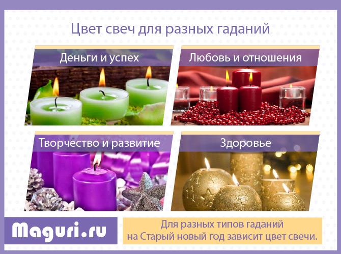Разные гадания - разные свечи