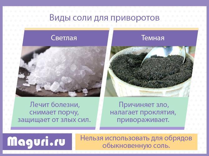 виды соли
