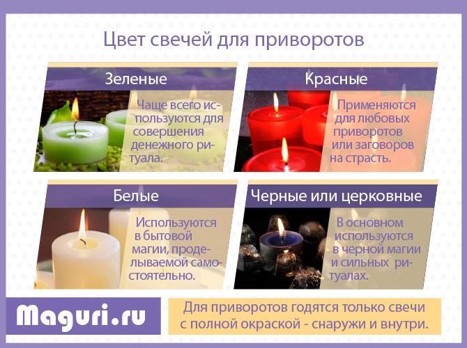 Сильный приворот на две скрученные свечи
