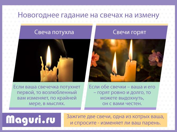 По свечам